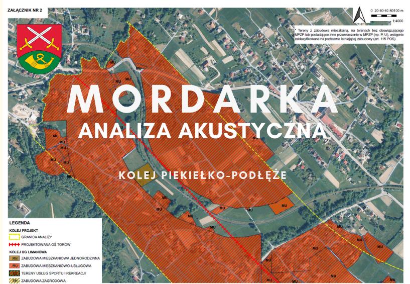 Mordarka - analiza akustyczna - kolej Piekiełko-Podłęże - zdjęcie główne