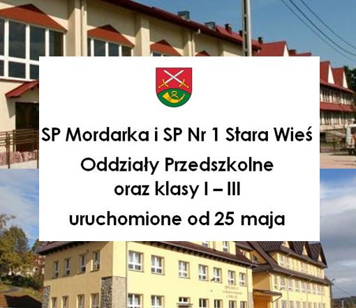 SP Mordarka i SP Nr 1 Stara Wieś – od 25 maja oddz. przedszkolne i kl. I-III wznawiają działalność - zdjęcie główne